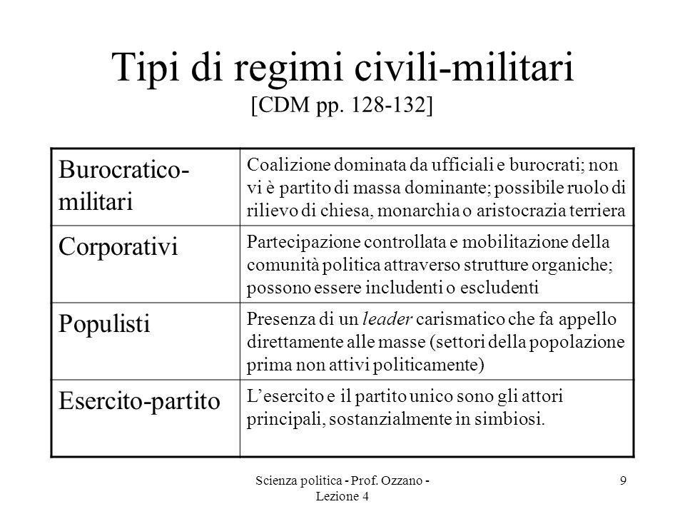 Tipi di regimi civili-militari [CDM pp. 128-132]